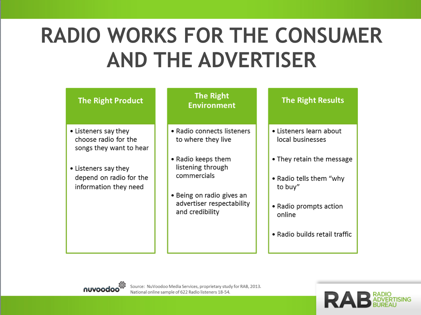 Radio works for the consumer and the advertiser